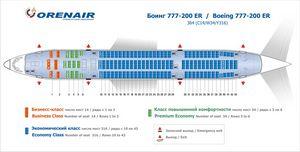777 авіаквитки