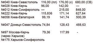 Квитки до москви авіа