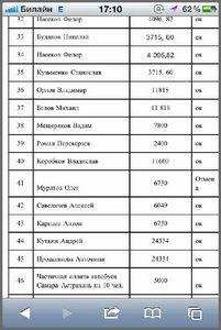 Авіаквитки в москву з Казані