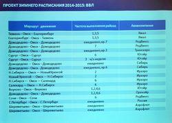 Авіаквитки на травень з Омська в москву рейс 125 126