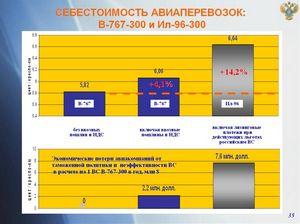 Авіаквитки санкт петербург петропавловск камчатський