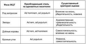 Авіаквитки владивосток москва акція 2013