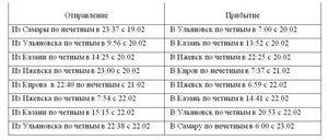 Москва куба авіаквитки ціна