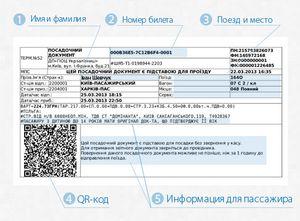 Купити авіаквитки Україні