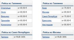 Дешеві авіаквитки з дніпра до Ніцци