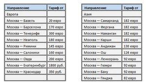 Оренбург новосибірськ авіаквитки