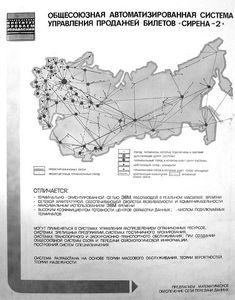 Вартість авіаквитків до Новоросійська